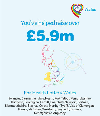 You've helped raise over £5.9m for Health Lottery Wales. Graphic showing highlighted region on map.