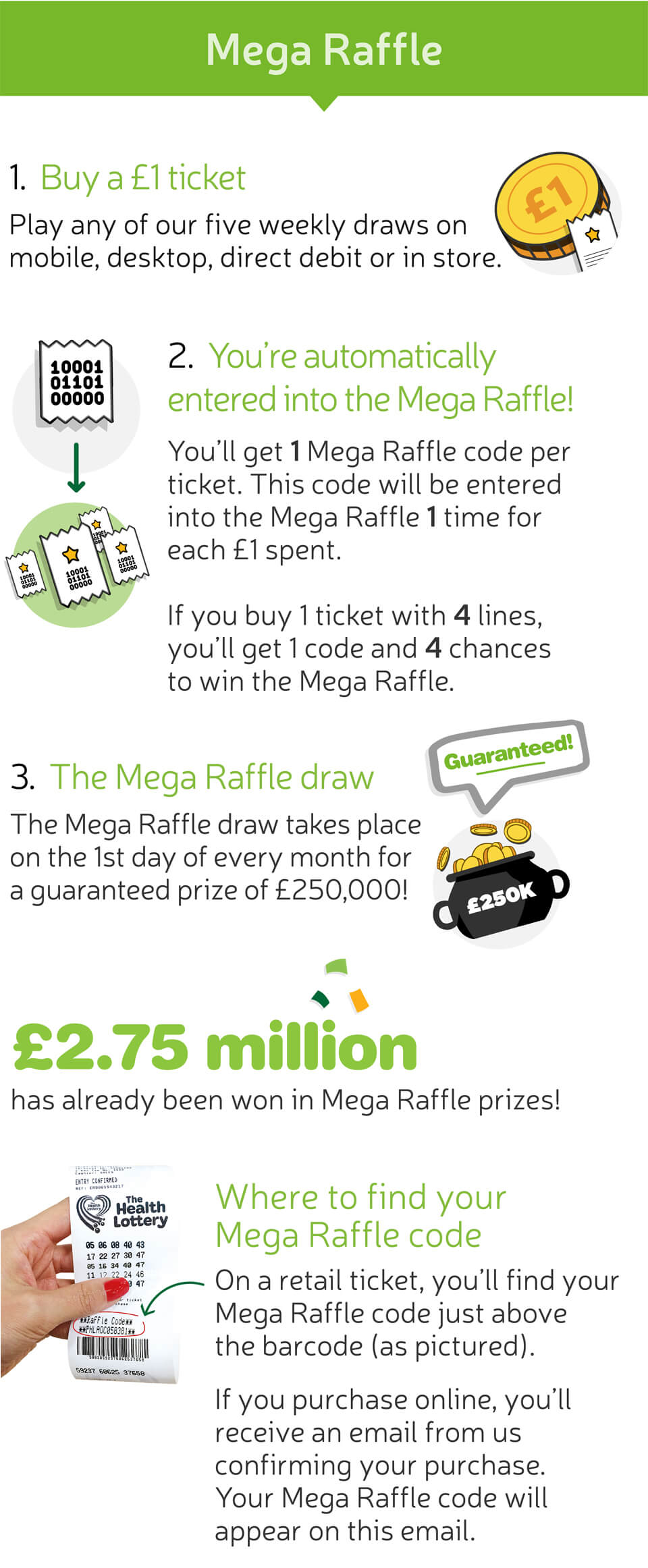 Mega Raffle | Buy a £1 ticket - you're automatically entered into the Mega Raffle! £2.75 million already won.