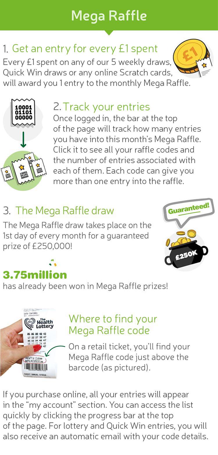 Mega Raffle | Buy a £1 ticket - you're automatically entered into the Mega Raffle! £3.75 million already won.