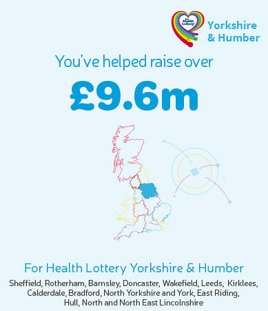 You've helped raise over £9.6m for Health Lottery Yorkshire and Humber. Graphic showing highlighted region on map.