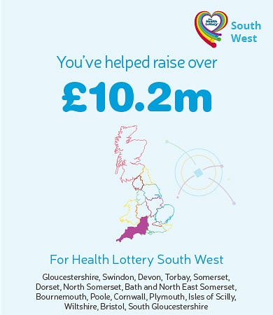 You've helped raise over £10.2m for Health Lottery South West. Graphic showing highlighted region on map.
