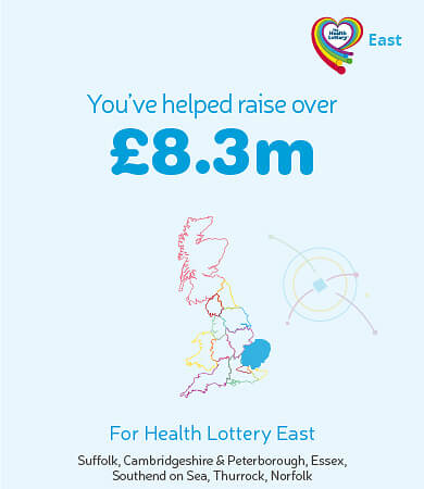 You've helped raise over £8.3m for Health Lottery East. Graphic showing highlighted region on map.